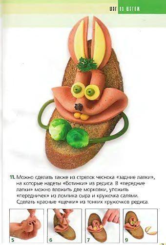 рецепт сказочного бутерброда